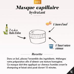 Je fabrique mon masque hydratant pour les cheveux