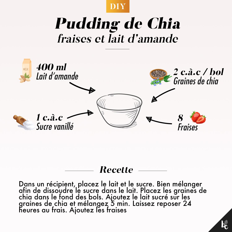 Mon pudding de Chia au lait d'amande et aux fraises