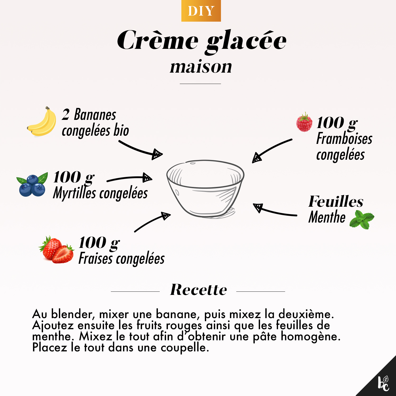 Ma nice cream gourmande aux fruits rouges - DIY