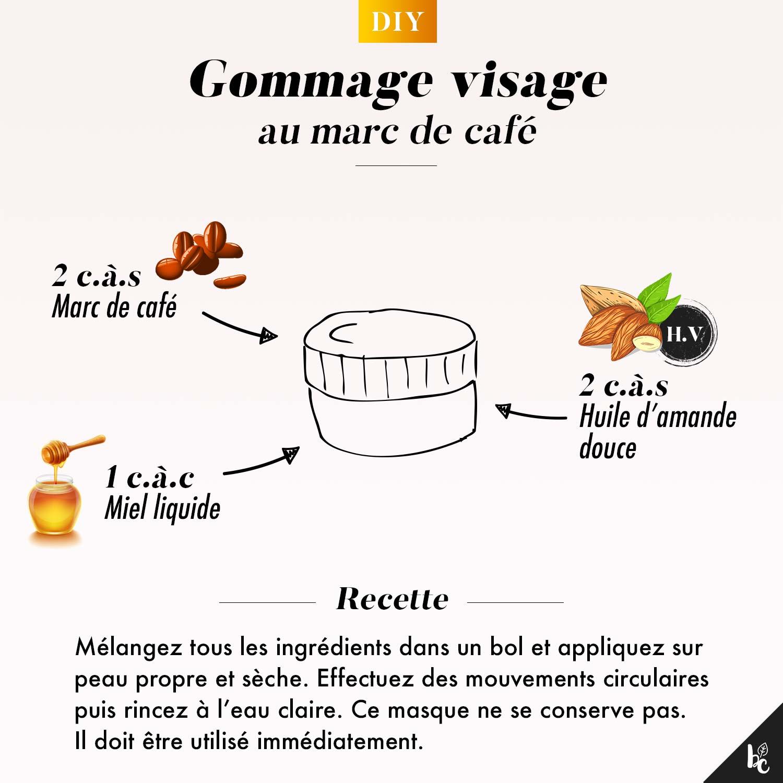 Infographie : recette de gommage maison au marc de café pour le visage