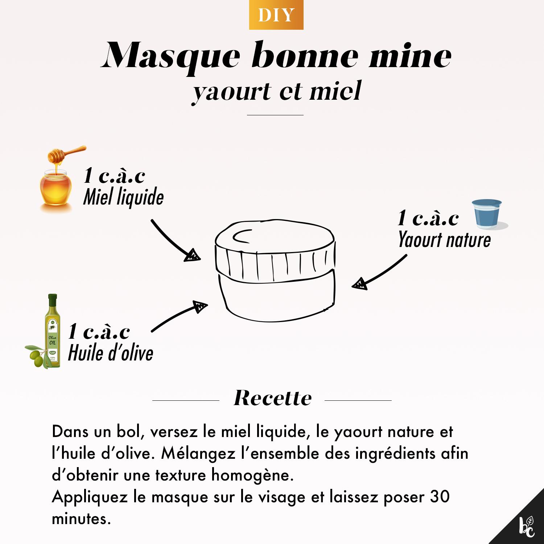 Mon soin visage bonne mine yaourt et miel diy beaut ch rie - Masque visage maison bonne mine ...