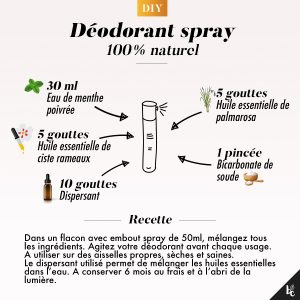 Comment fabriquer un déodorant en spray, efficace et 100% naturel ? - DIY