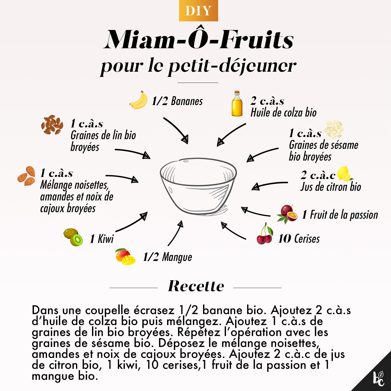 La recette du Miam-Ô-Fruit pour le petit-déjeuner - DIY